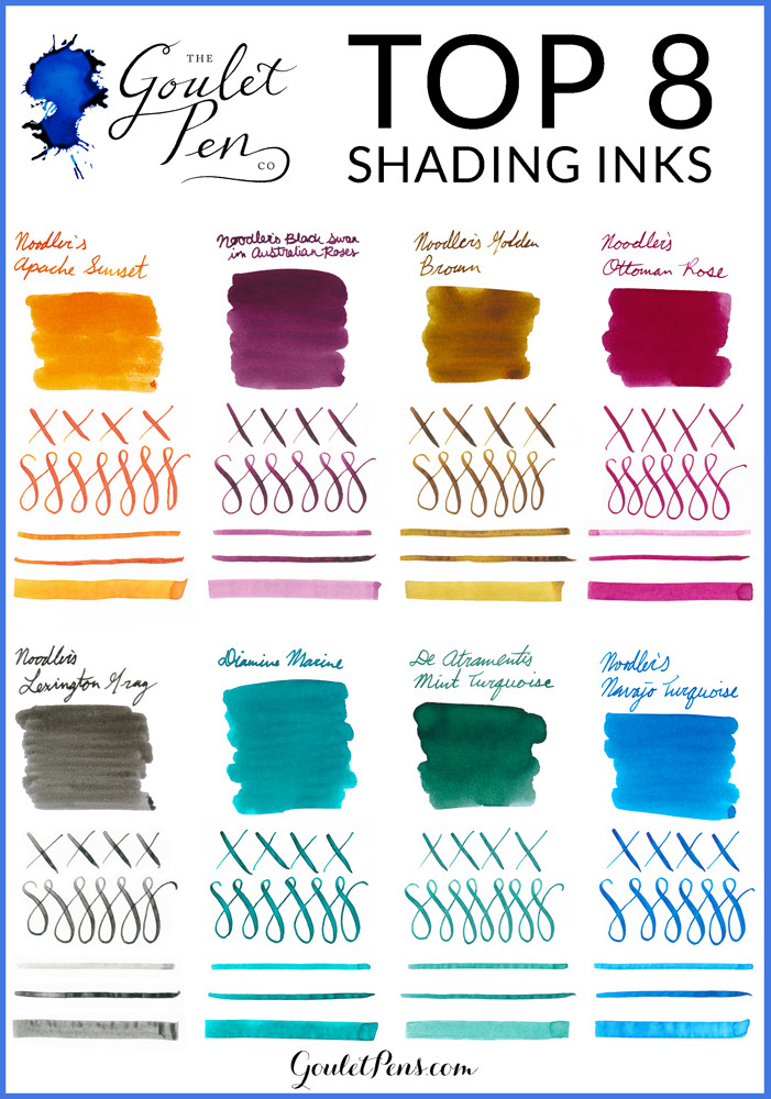 Photo of 8 shading inks with examples of they shade